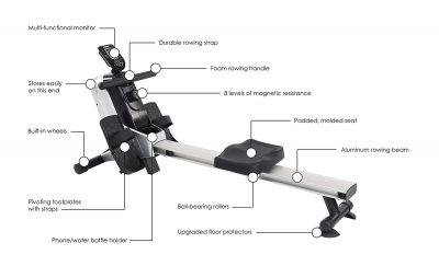 Stamina 1110 Magnetic Resistance Rowing Machine