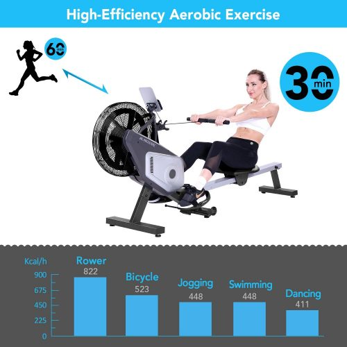 MaxKare Air Rower calories