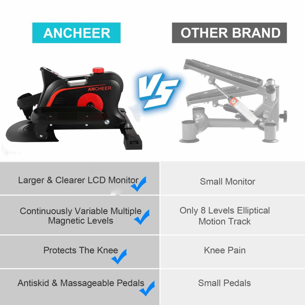 ANCHEER Mini Elliptical Machine Features