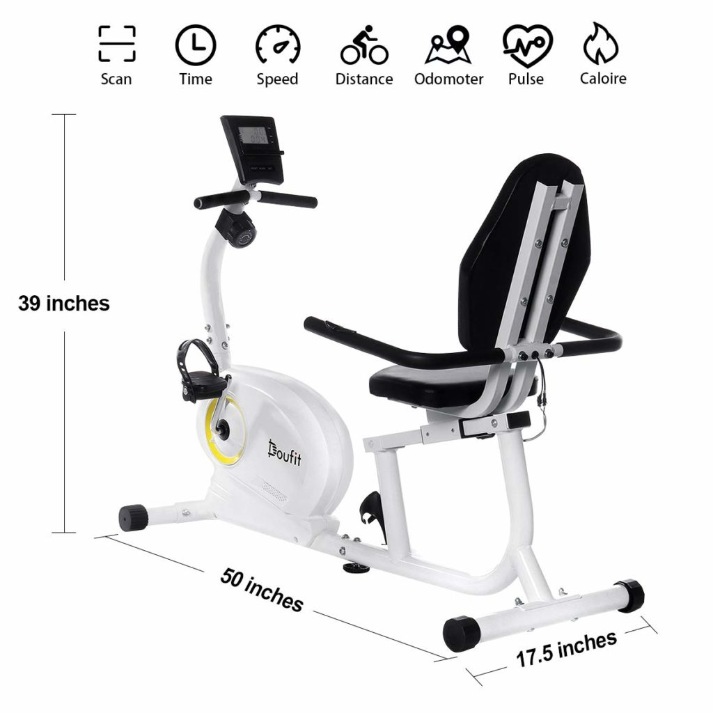 Doufit Recumbent Exercise Bike Display Panel