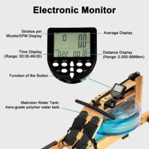 outroad rower LCD Display